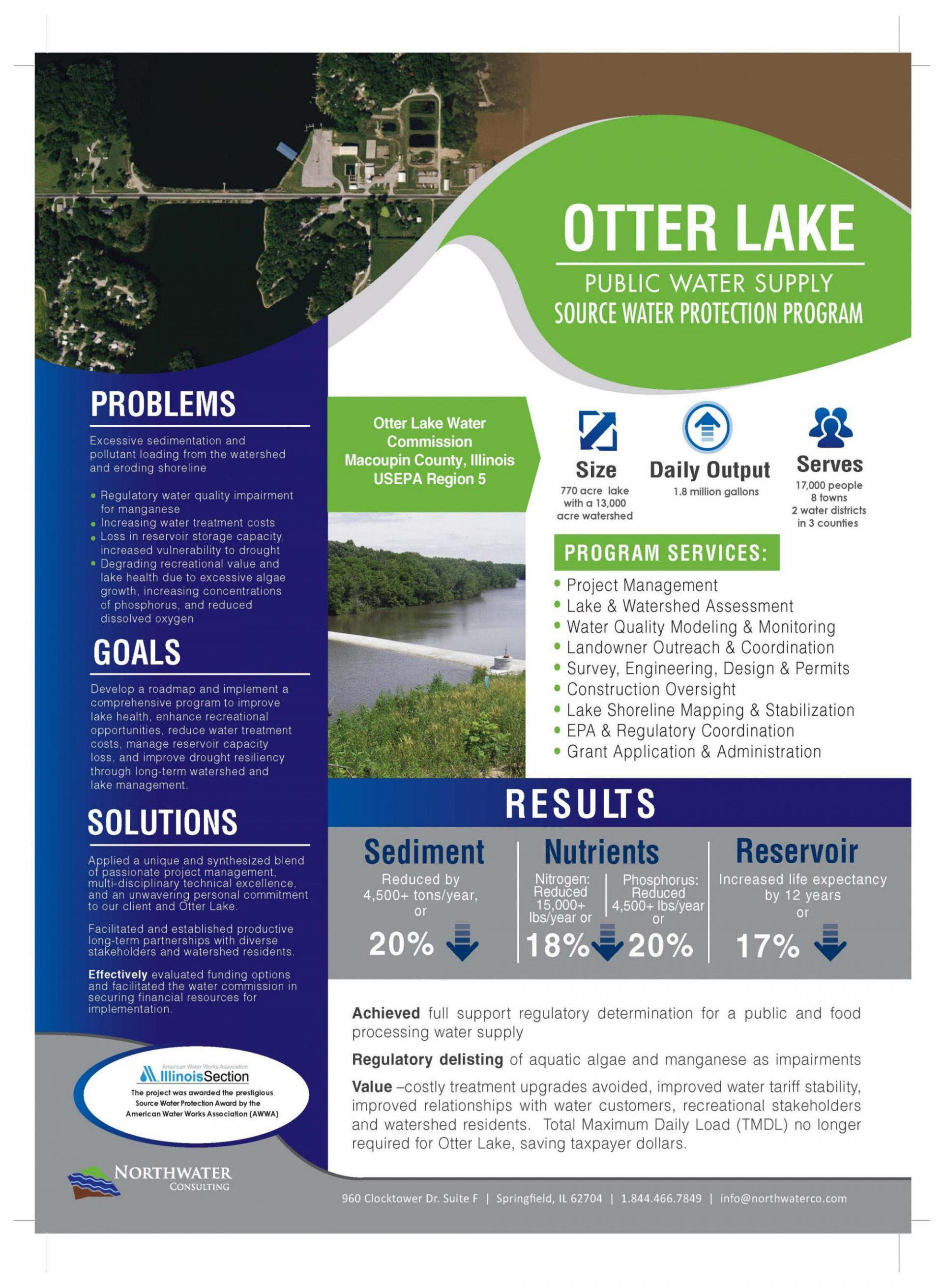 Featured Image for Otter Lake Source Water Protection Factsheet!