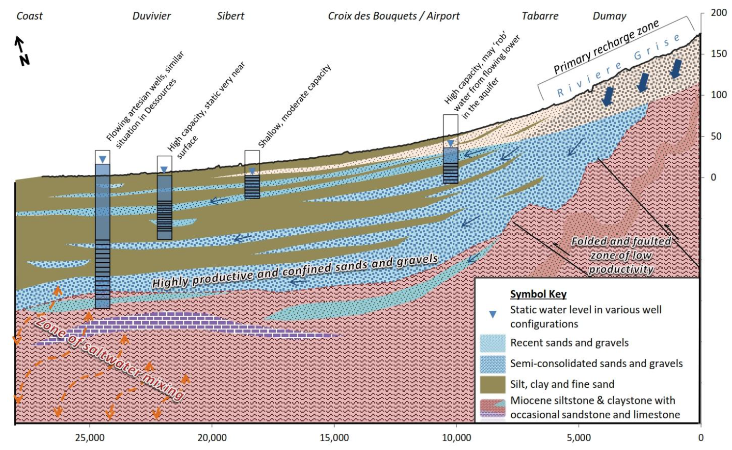 Featured Image for Plaine du Cul-de-Sac Aquifer Evaluation, Haiti – Report Available