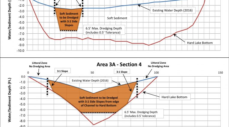 Fish Lake Chain Sediment Removal Plan - Northwater